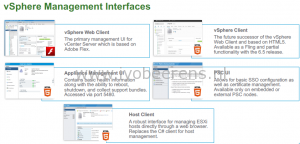management-interfaces