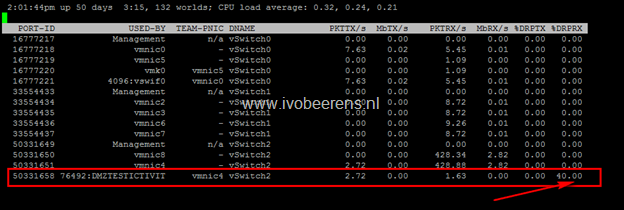 VMs with dropped packets %DRPRX - ivobeerens nl