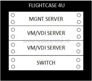 Indeling Flightcase