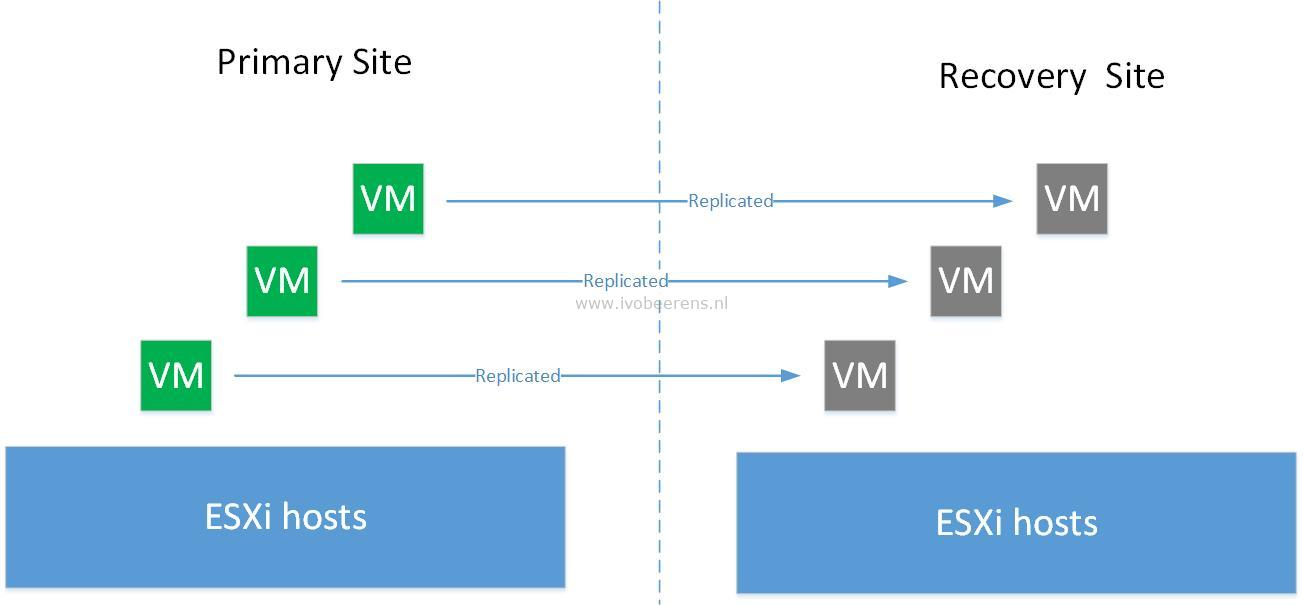 VMware Archives - Page 4 of 40 - ivobeerens nl