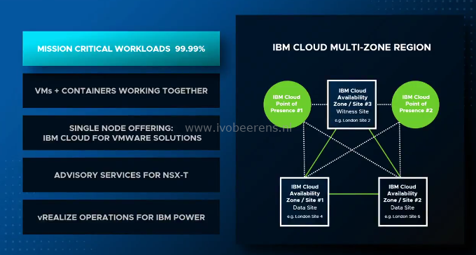 vmworld Archives - ivobeerens nl
